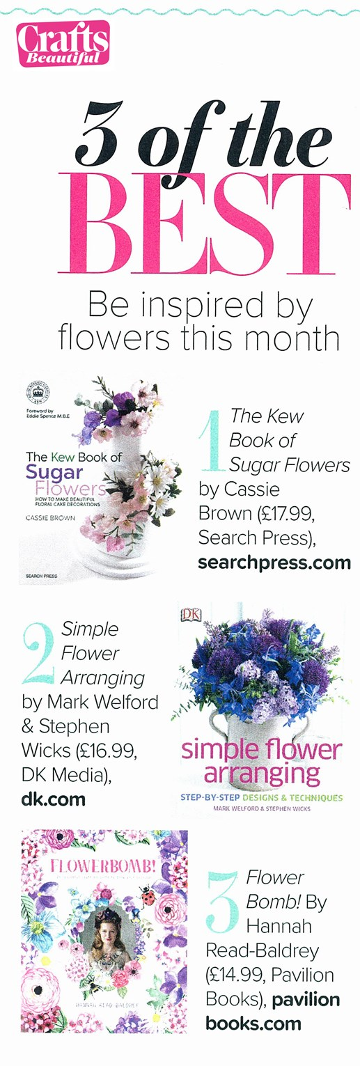 /_uploads/Image Reviews/KewSugarFlowers.jpg